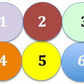 Vurderingskriterier muntlig engelsk 10. trinn